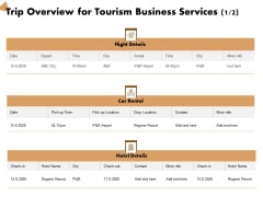 Travel And Leisure Commerce Proposal Trip Overview For Tourism Business Services Rental Ppt Pictures Model PDF