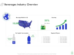 Travel And Leisure Industry Analysis Beverages Industry Overview Guidelines PDF
