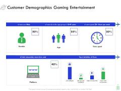 Travel And Leisure Industry Analysis Customer Demographics Gaming Entertainment Microsoft PDF