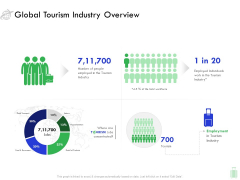 Travel And Leisure Industry Analysis Global Tourism Industry Overview Template PDF