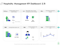 Travel And Leisure Industry Analysis Hospitality Management KPI Dashboard Fixed Information PDF