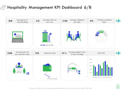 Travel And Leisure Industry Analysis Hospitality Management KPI Dashboard Head Infographics PDF