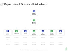Travel And Leisure Industry Analysis Organizational Structure Hotel Industry Icons PDF
