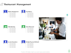 Travel And Leisure Industry Analysis Restaurant Management Icons PDF