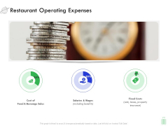Travel And Leisure Industry Analysis Restaurant Operating Expenses Graphics PDF