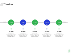 Travel And Leisure Industry Analysis Timeline Structure PDF