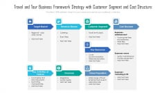 Travel And Tour Business Framework Strategy With Customer Segment And Cost Structure Themes PDF