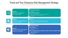 Travel And Tour Enterprise Risk Management Strategy Microsoft PDF