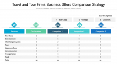 Travel And Tour Firms Business Offers Comparison Strategy Demonstration PDF