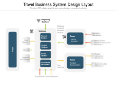 Travel Business System Design Layout Ppt PowerPoint Presentation File Format PDF