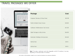 Travel Packages We Offer Ppt PowerPoint Presentation Inspiration Summary