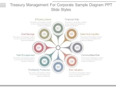Treasury Management For Corporate Sample Diagram Ppt Slide Styles