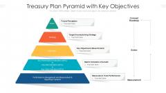 Treasury Plan Pyramid With Key Objectives Ppt PowerPoint Presentation Gallery Example Topics PDF