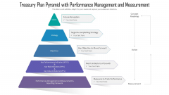 Treasury Plan Pyramid With Performance Management And Measurement Ppt Styles Display PDF
