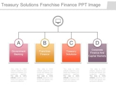 Treasury Solutions Franchise Finance Ppt Image