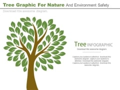 Tree Diagram For Green Environment Powerpoint Slides