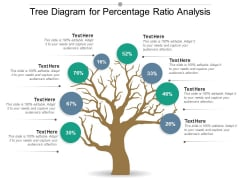 Tree Diagram For Percentage Ratio Analysis Ppt Powerpoint Presentation Ideas Outline