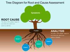 Tree Diagram For Root And Cause Assessment Ppt PowerPoint Presentation Gallery Information PDF