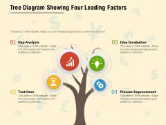Tree Diagram Showing Four Leading Factors Ppt PowerPoint Presentation Slides Graphic Tips PDF