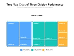 Tree Map Chart Of Three Division Performance Ppt PowerPoint Presentation Infographic Template Tips