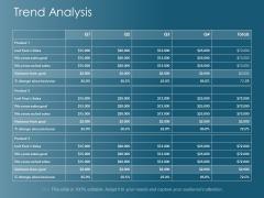 Trend Analysis Ppt Powerpoint Presentation Professional Slide Portrait