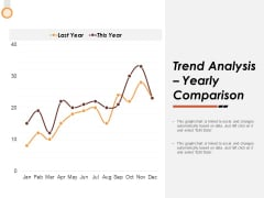 Trend Analysis Yearly Comparison Ppt PowerPoint Presentation Summary Visual Aids