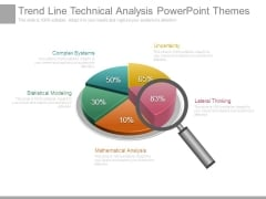 Trend Line Technical Analysis Powerpoint Themes