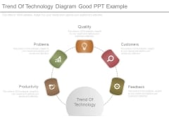 Trend Of Technology Diagram Good Ppt Example