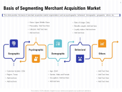Trends And Emerging Areas In Merchant Acquiring Industry Basis Of Segmenting Merchant Acquisition Market Themes PDF