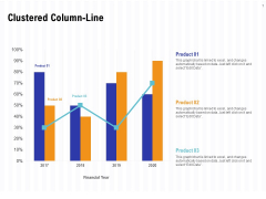Trends And Emerging Areas In Merchant Acquiring Industry Clustered Column Line Ppt Outline Skills PDF