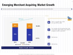 Trends And Emerging Areas In Merchant Acquiring Industry Emerging Merchant Acquiring Market Growth Elements PDF