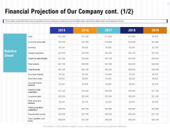 Trends And Emerging Areas In Merchant Acquiring Industry Financial Projection Of Our Company Cont Designs PDF