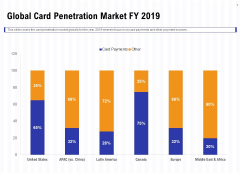 Trends And Emerging Areas In Merchant Acquiring Industry Global Card Penetration Market FY 2019 Demonstration PDF