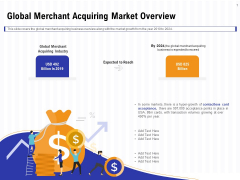 Trends And Emerging Areas In Merchant Acquiring Industry Global Merchant Acquiring Market Overview Mockup PDF