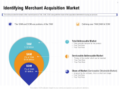 Trends And Emerging Areas In Merchant Acquiring Industry Identifying Merchant Acquisition Market Portrait PDF