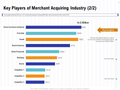 Trends And Emerging Areas In Merchant Acquiring Industry Key Players Of Merchant Acquiring Industry Demonstration PDF