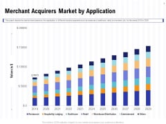 Trends And Emerging Areas In Merchant Acquiring Industry Merchant Acquirers Market By Application Background PDF