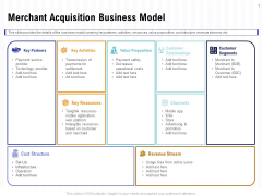 Trends And Emerging Areas In Merchant Acquiring Industry Merchant Acquisition Business Model Background PDF