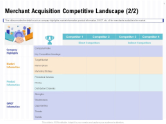 Trends And Emerging Areas In Merchant Acquiring Industry Merchant Acquisition Competitive Landscape Share Rules PDF
