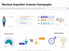 Trends And Emerging Areas In Merchant Acquiring Industry Merchant Acquisition Customer Demographic Mockup PDF