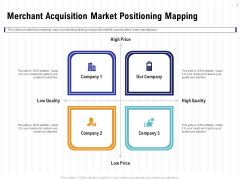 Trends And Emerging Areas In Merchant Acquiring Industry Merchant Acquisition Market Positioning Mapping Structure PDF