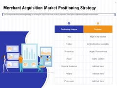 Trends And Emerging Areas In Merchant Acquiring Industry Merchant Acquisition Market Positioning Strategy Structure PDF