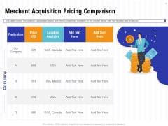 Trends And Emerging Areas In Merchant Acquiring Industry Merchant Acquisition Pricing Comparison Guidelines PDF