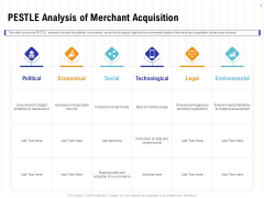 Trends And Emerging Areas In Merchant Acquiring Industry PESTLE Analysis Of Merchant Acquisition Themes PDF