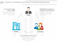 Trends For Promoting Your Products Presentation Backgrounds
