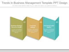 Trends In Business Management Template Ppt Design