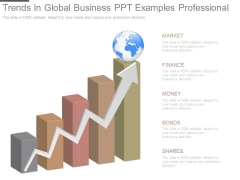 Trends In Global Business Ppt Examples Professional