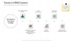 Trends In HRMS System Human Resource Information System For Organizational Effectiveness Demonstration PDF
