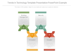 Trends In Technology Template Presentation Powerpoint Example