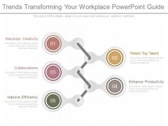 Trends Transforming Your Workplace Powerpoint Guide